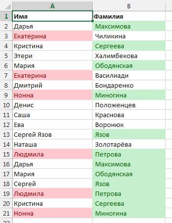 Таблица распределения фишера 2011снедекора