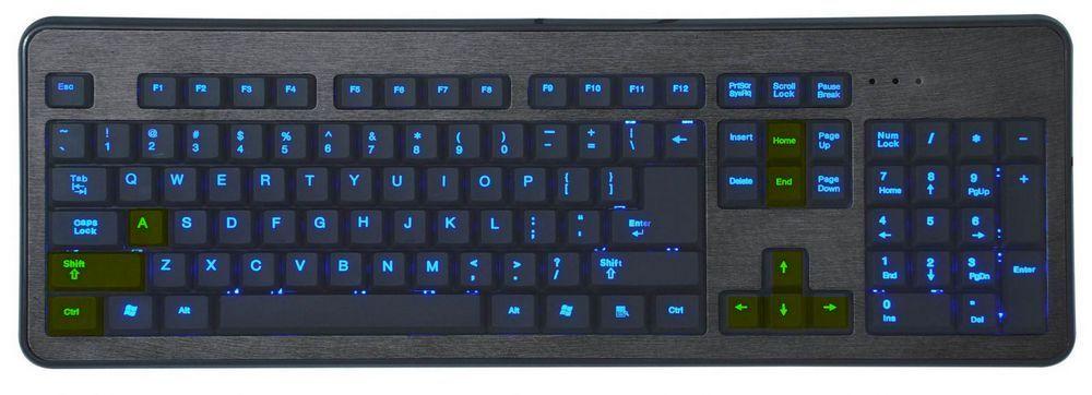 Горячие клавиши для выделения текста
